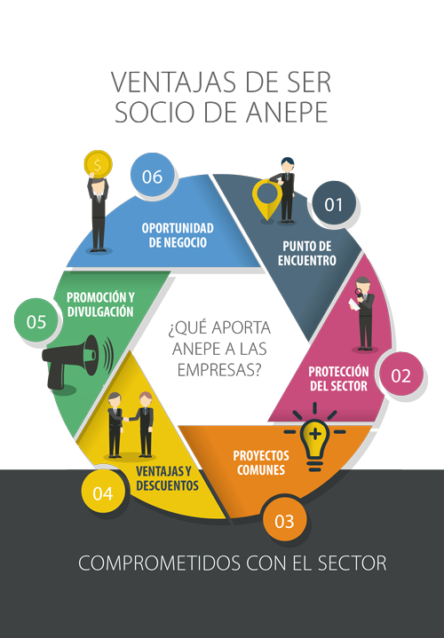 ventajas_socio